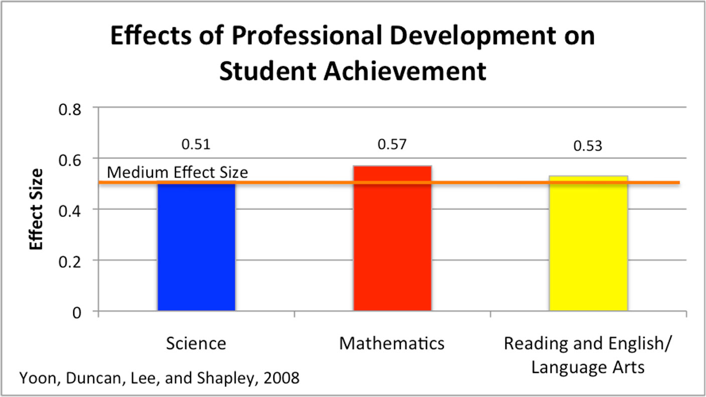 an analysis of the importance of high school achievements for further education and life The 5 factors which affect school  then the analysis of school performance tends to show  some learners to maneuver ahead with high education.