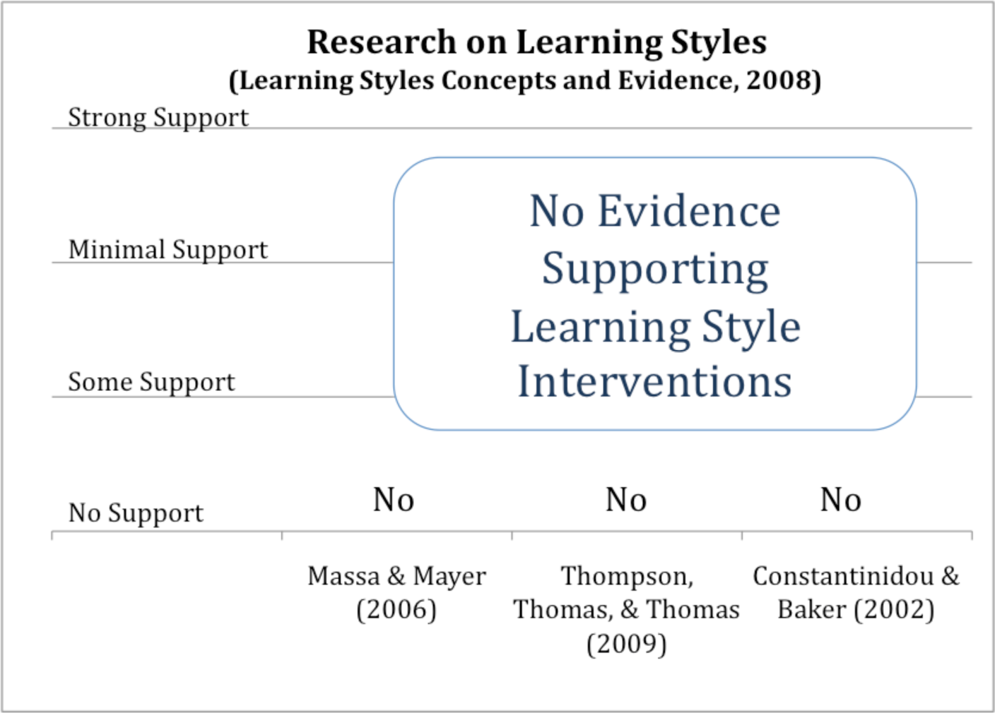 learning styles.png